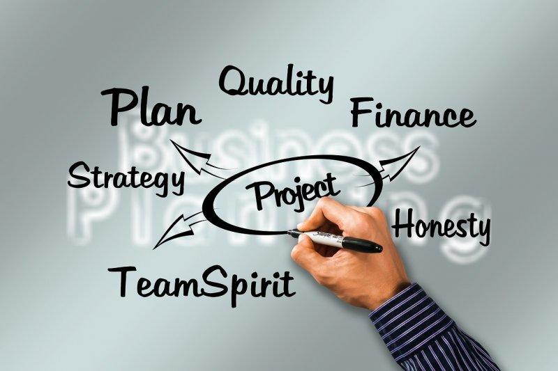 Claves para desarrollar tu plan de negocios
